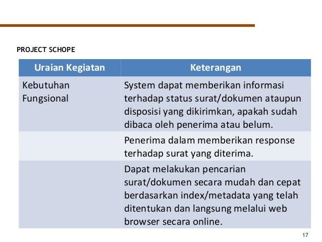 Project charter digitalisasi dokumen