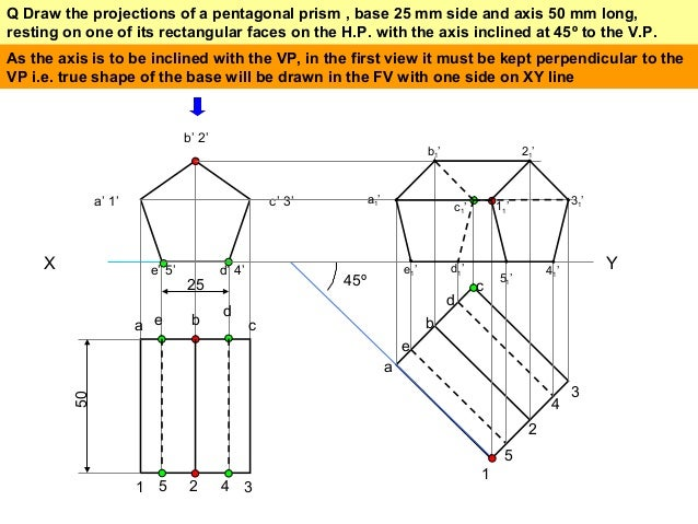 Drawing Lines To Nearest Mm : Projection of solids