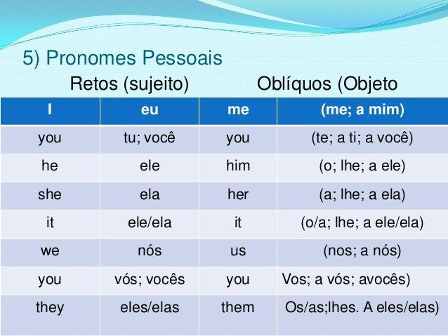 5) Pronomes Pessoais        Retos (sujeito)          Oblíquos (Objeto  I              eu       me             (me; a mim) ...