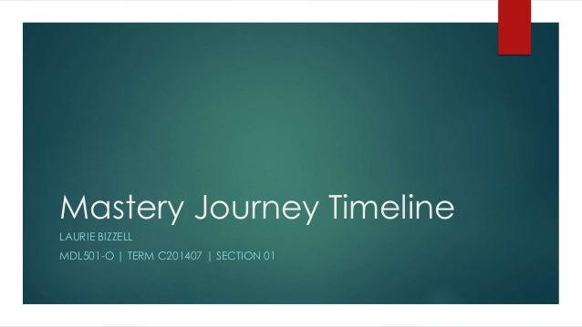 Mastery Journey Timeline LAURIE BIZZELL MDL501-O | TERM C201407 | SECTION 01
