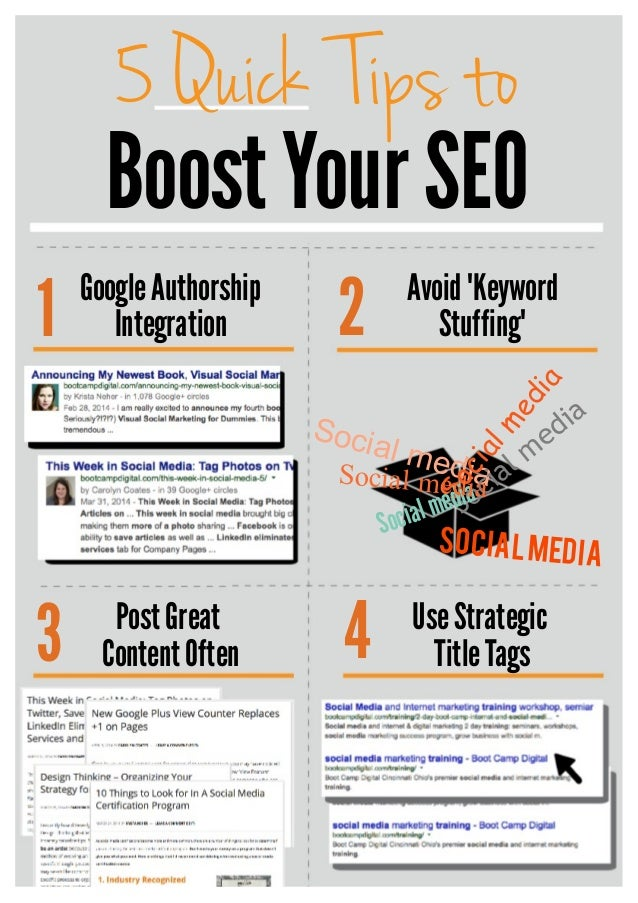 """Boost Your SEO 5 Quick Tips to 1 2 3 4 GoogleAuthorship Integration UseStrategic TitleTags Post Great Content Often Avoid""""..."""