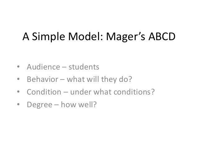 A Simple Model: Merrill / Clark's Content Performance Matrix Apply N/A Classify new example Perform the procedure Solve th...