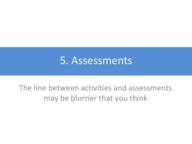 No Stakes Low Stakes High Stakes Activities Supporting Learning Assessments Supporting Grading