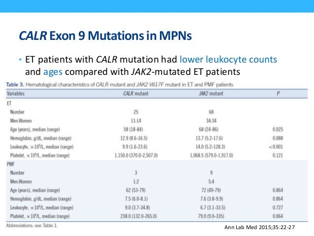 CALR mutations in ET • CALR-mutated and triple- negative cases displayed superior thrombosis-free survival • CALR mutation...