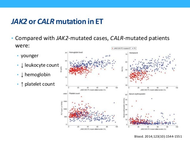 CALRexon 9 frameshiftmutationsin patientswith thrombocytosis(not confirmedET) • In 289 patients referred for evaluation of...