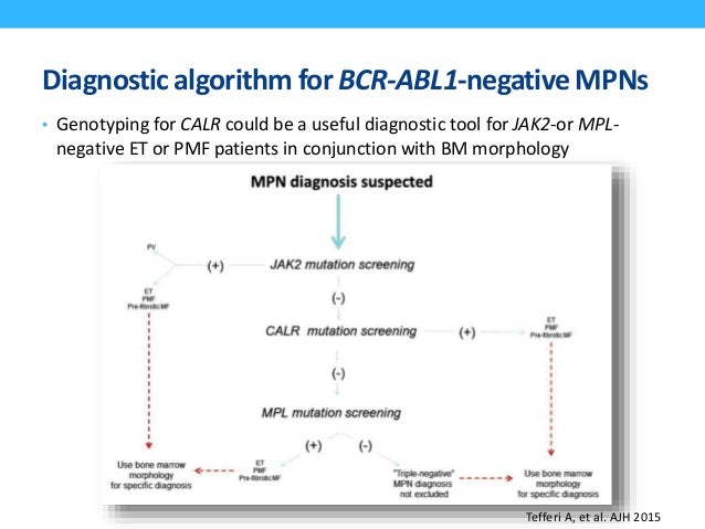 ProposedRevised MF Diagnostic Criteria 2008 (Current) Proposed Revision Tefferi A, et al. Leukemia 2014 All 4 major or fir...