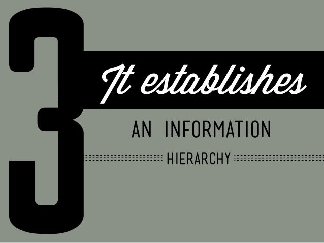 3  It establishes an information Hierarchy