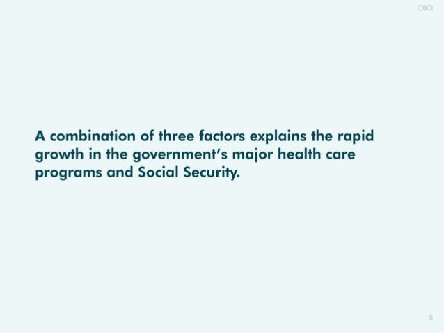 A combination of three factors explains the rapid growth in the government's maior health care programs and Social Security.