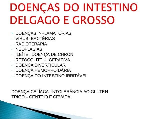 Sintomas do ap.digestivo