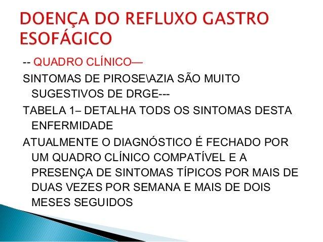 -- QUADRO CLÍNICO— SINTOMAS DE PIROSEAZIA SÃO MUITO SUGESTIVOS DE DRGE--- TABELA 1– DETALHA TODS OS SINTOMAS DESTA ENFERMI...