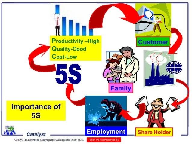 5s ppt presentation catalyst
