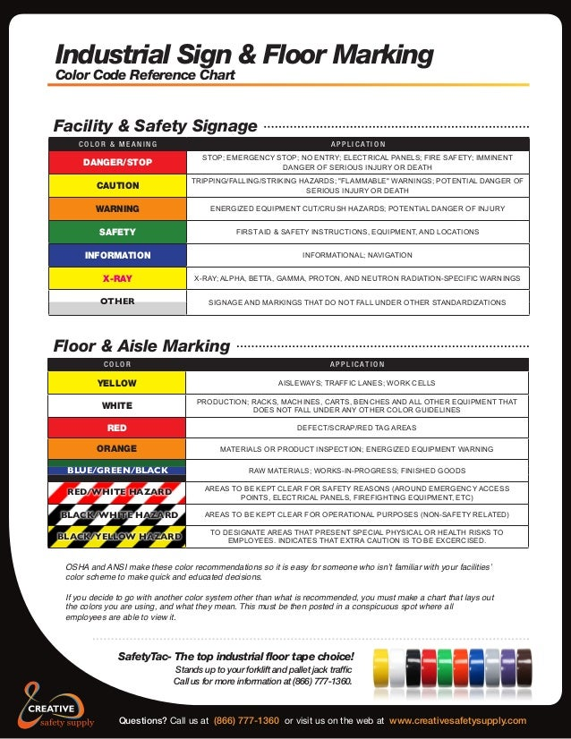 marking guide Floor marking guide floor marking guide home floor marking guide learn how to implement floor marking color standards and best practices to improve your facility operations this guide will help you understand: color guidelines for marking aisles, equipment areas, safety hazards and more how color guides relate to osha and ansi standards.