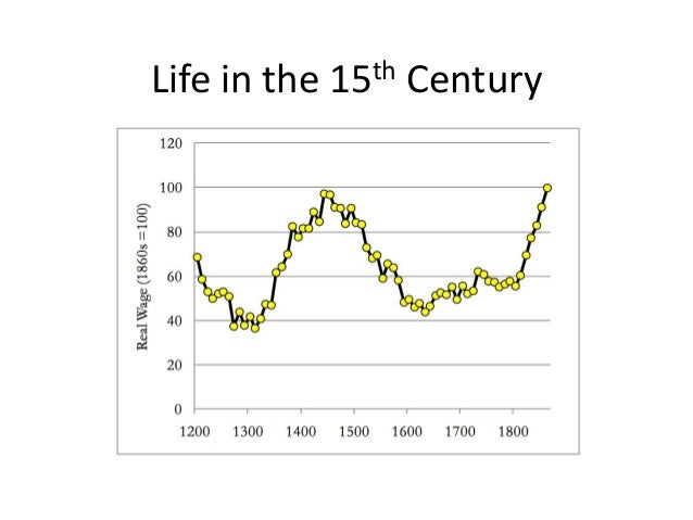 Life in the 15th Century