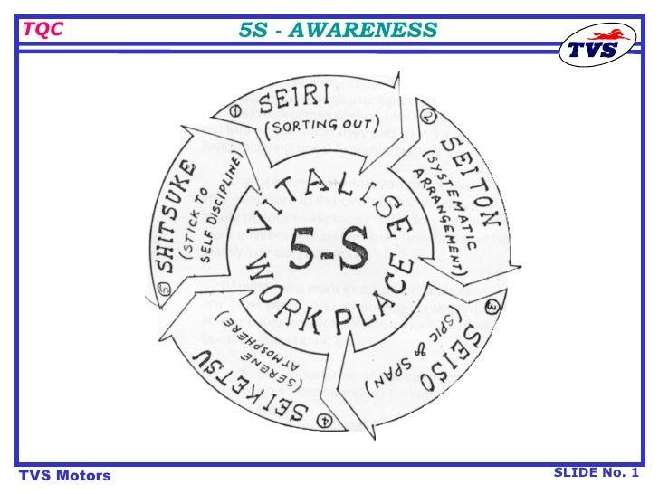 5s Concept 13