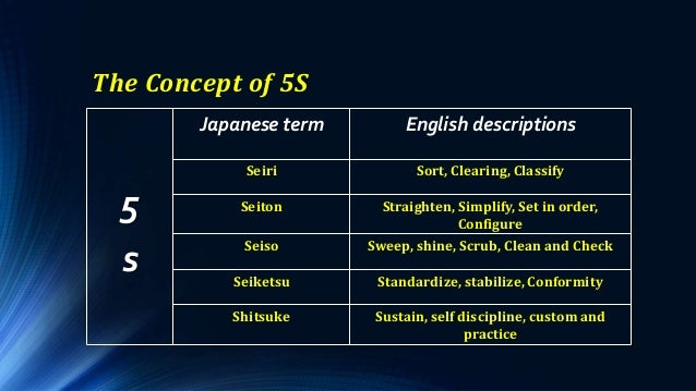 5s Definition And Benefits