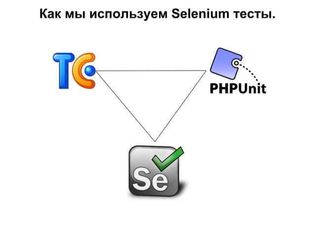 Как мы используем Selenium тесты.