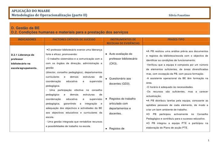 APLICAÇÃO DO MAABE Metodologias de Operacionalização (parte II)                                                           ...