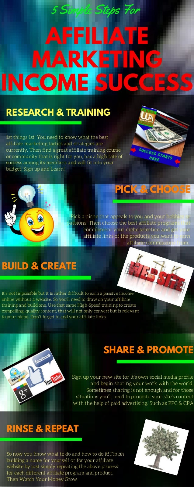 5 Simple Steps For� AFFILIATE MARKETING INCOME SUCCESS PICK & CHOOSE Pick a niche that appeals to you and your hobbies or ...