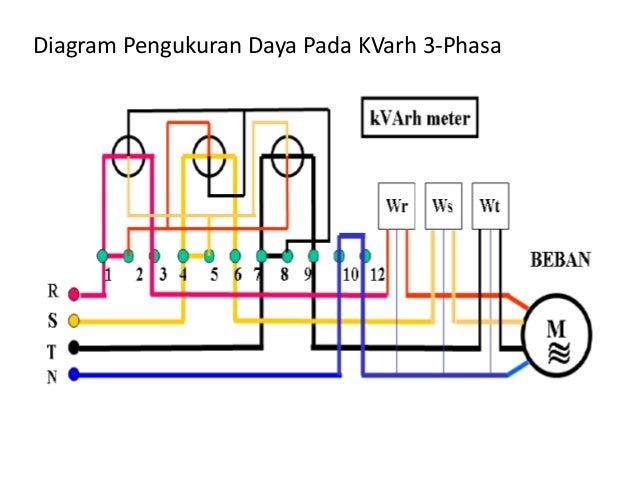5 Sistem 3 Phasa
