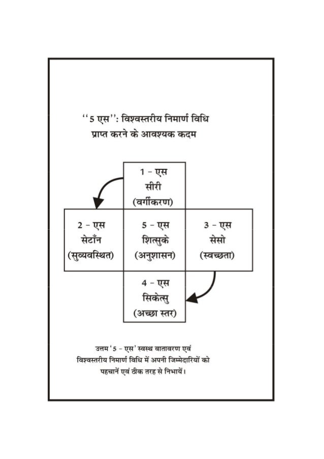 5s Ppt In Hindi Related Keywords & Suggestions - 5s Ppt In Hindi