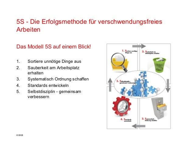 Systematisch Ordnung Schaffen : die 5s methode im lean management ~ Buech-reservation.com Haus und Dekorationen