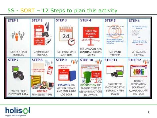 5s Implementation Workshop