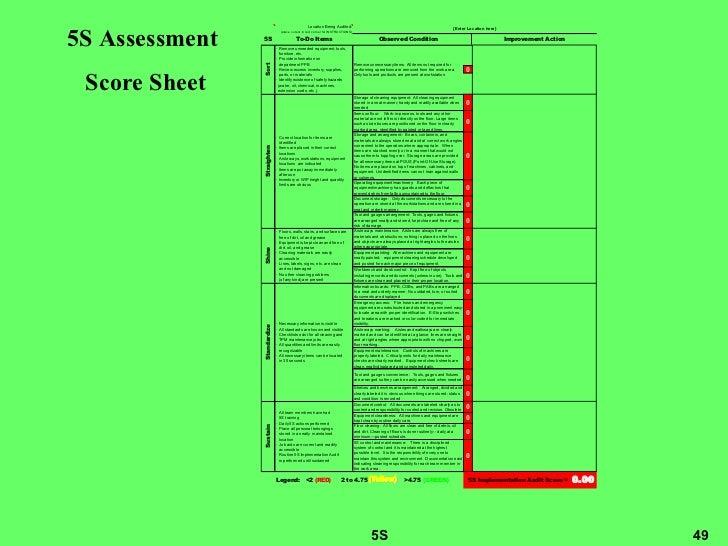 5 s presentation basic training, Powerpoint templates