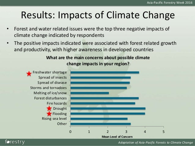 the solutions to repair climate change According to the intergovernmental panel on climate change (ipcc), we need immediate and aggressive solutions without them, natural ecosystems—and the services they provide to all of.