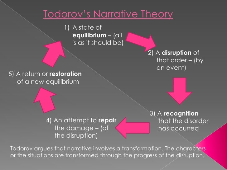 narrative theory Academic advisors tell and listen to stories every daynarrative theory—found mainly in literature, film studies, anthropology, and nursing&md.