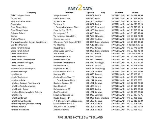 Company Address Zipcode City Country Phone Alden Splügenschloss Splügenstrasse 2 CH-8002 Zurich SWITZERLAND +41 44 289 99 ...