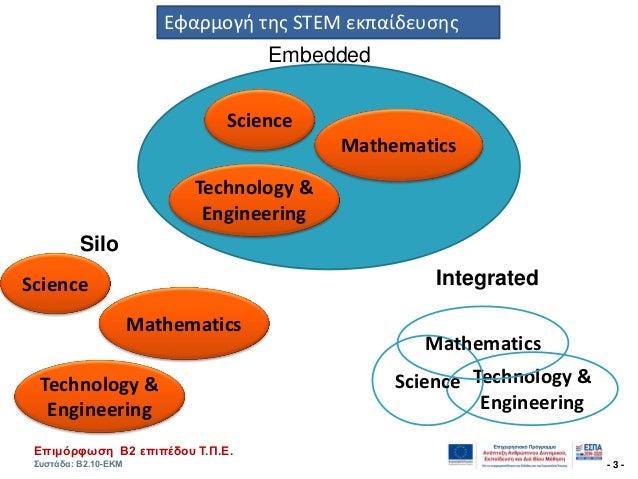 Επηκόξθσζε Β2 επηπέδνπ Τ.Π.Ε. Σπζηάδα: Β2.10-ΕΚΜ - 3 - Technology & Engineering Embedded Silo Integrated Science Mathemati...