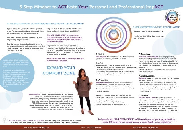 5 Step Mindset to ACTivate Your Personal and Professional ImpACT Bonnie Williams, founder of The Whole Package, mentors co...