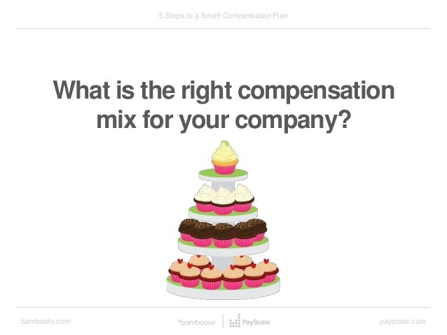 bamboohr.com payscale.com 5 Steps to a Smart Compensation Plan What is the right compensation mix for your company?