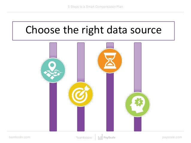 bamboohr.com payscale.com 5 Steps to a Smart Compensation Plan Choose the right data source