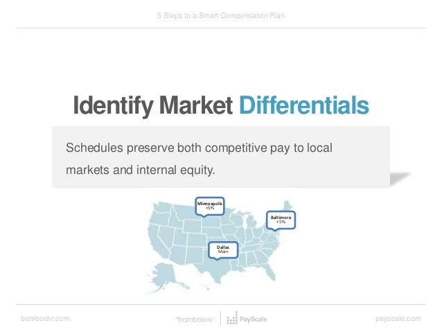 bamboohr.com payscale.com 5 Steps to a Smart Compensation Plan Identify Market Differentials Schedules preserve both compe...