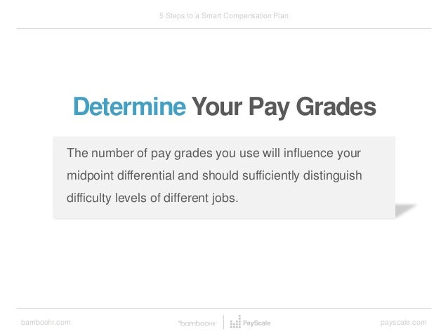bamboohr.com payscale.com 5 Steps to a Smart Compensation Plan Determine Your Pay Grades The number of pay grades you use ...