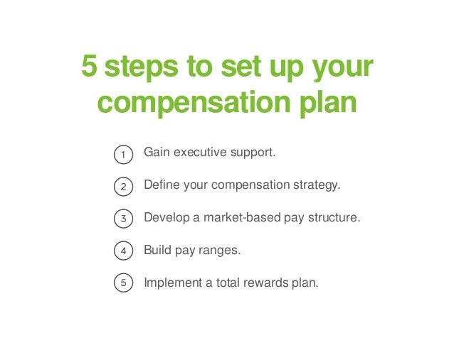 bamboohr.com payscale.com 5 Steps to a Smart Compensation Plan 5 steps to set up your compensation plan Gain executive sup...