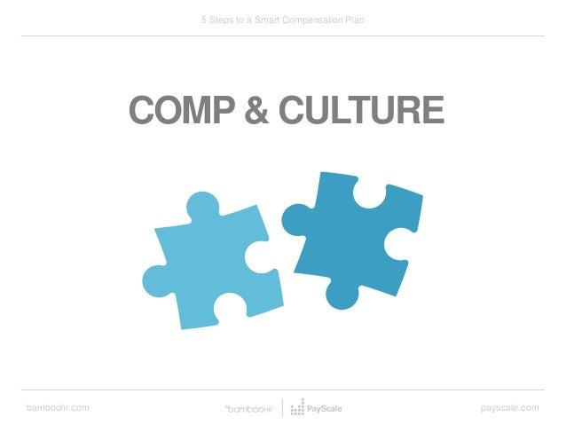 bamboohr.com payscale.com 5 Steps to a Smart Compensation Plan COMP & CULTURE