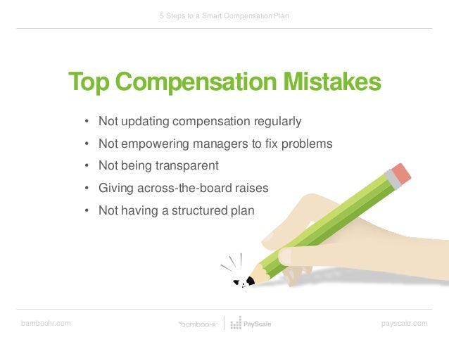 bamboohr.com payscale.com 5 Steps to a Smart Compensation Plan Top Compensation Mistakes • Not updating compensation regul...