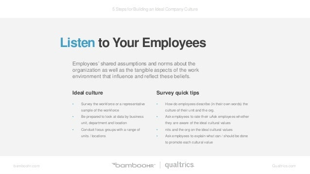 5 Steps for Building an Ideal Company Culture bamboohr.com Qualtrics.com Listen to Your Employees Employees' shared assump...