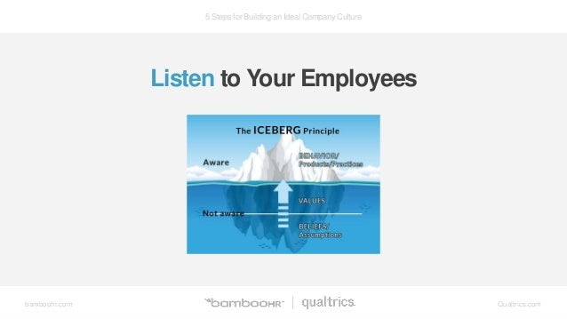 5 Steps for Building an Ideal Company Culture bamboohr.com Qualtrics.com Listen to Your Employees