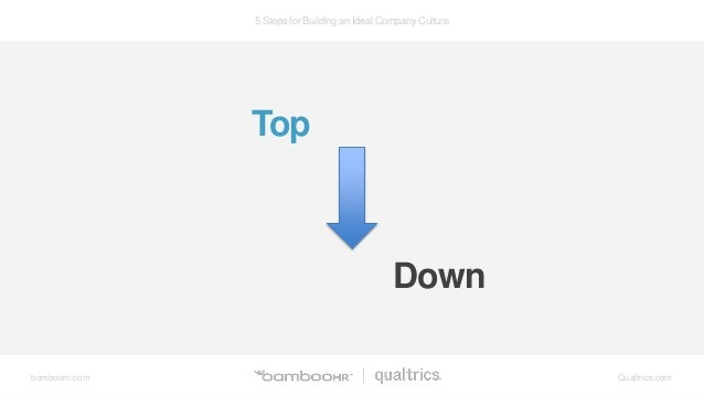 5 Steps for Building an Ideal Company Culture bamboohr.com Qualtrics.com Top Down