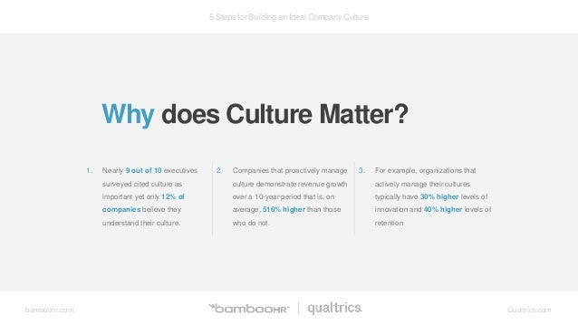 5 Steps for Building an Ideal Company Culture bamboohr.com Qualtrics.com Why does Culture Matter? 2. Companies that proact...