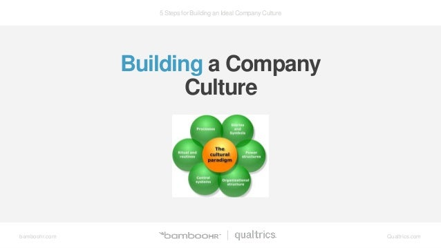 5 Steps for Building an Ideal Company Culture bamboohr.com Qualtrics.com Building a Company Culture
