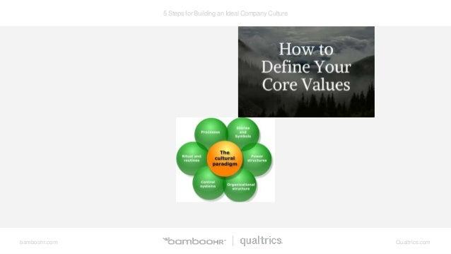 5 Steps for Building an Ideal Company Culture bamboohr.com Qualtrics.com