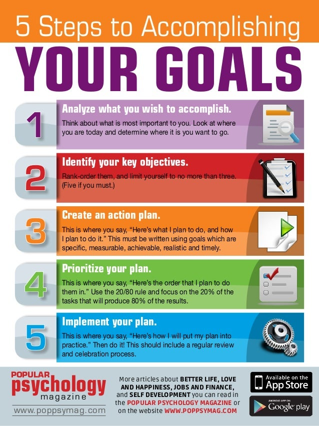 steps to your goal Define your terms once you have a general sense of what you want, you need to start thinking about what these goals mean to you one person's definition of a goal can be very different from another's.