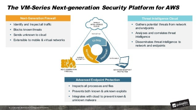 5 Steps to a Secure Hybrid Architecture - Session Sponsored by Palo A…