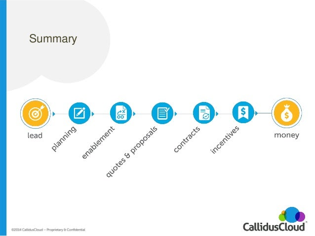 CallidusCloud Webinar: 5 Steps to Better Sales Performance Management