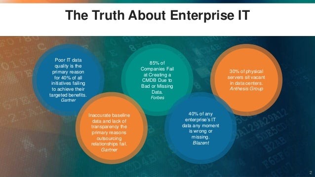 The Truth About Enterprise IT Poor IT data quality is the primary reason for 40% of all initiatives failing to achieve the...