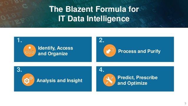 The Blazent Formula for IT Data Intelligence Identify, Access and Organize Process and Purify Analysis and Insight Predict...